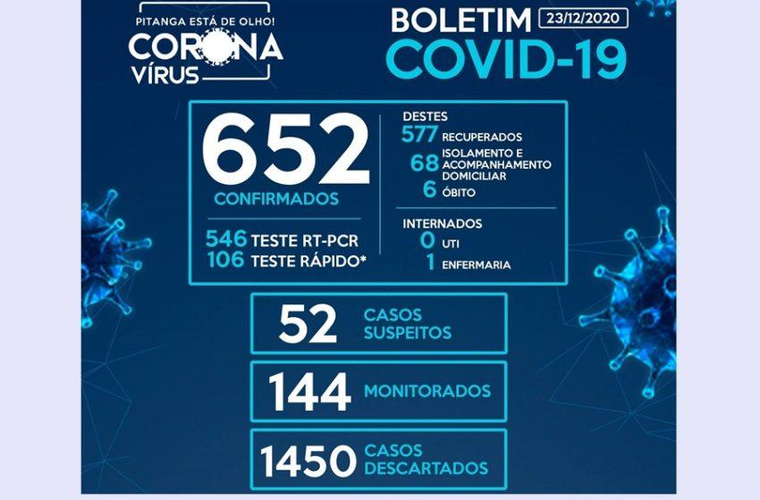 Com mais cinco, Pitanga registra 652 casos e mais uma morte por Covid-19