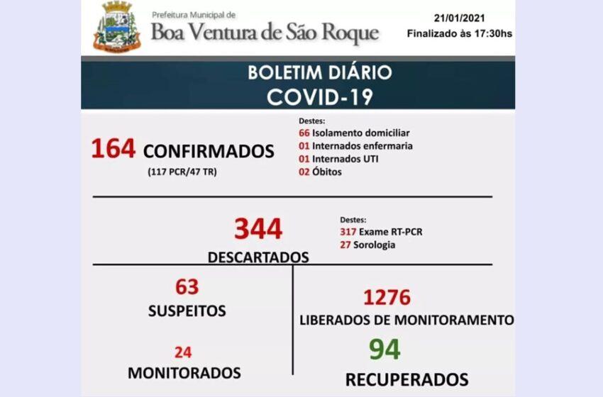 Boa Ventura registra mais 12 casos da Covid-19, e chega ao número de 164