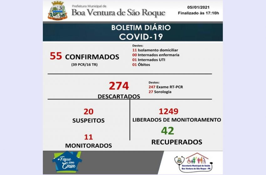 Boa Ventura de São Roque registra a primeira morte por Covid-19 e um na UTI