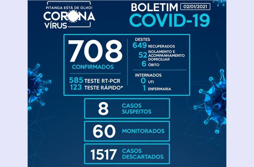 Pitanga registra mais 17 casos da Covid-19, no segundo relatório do ano