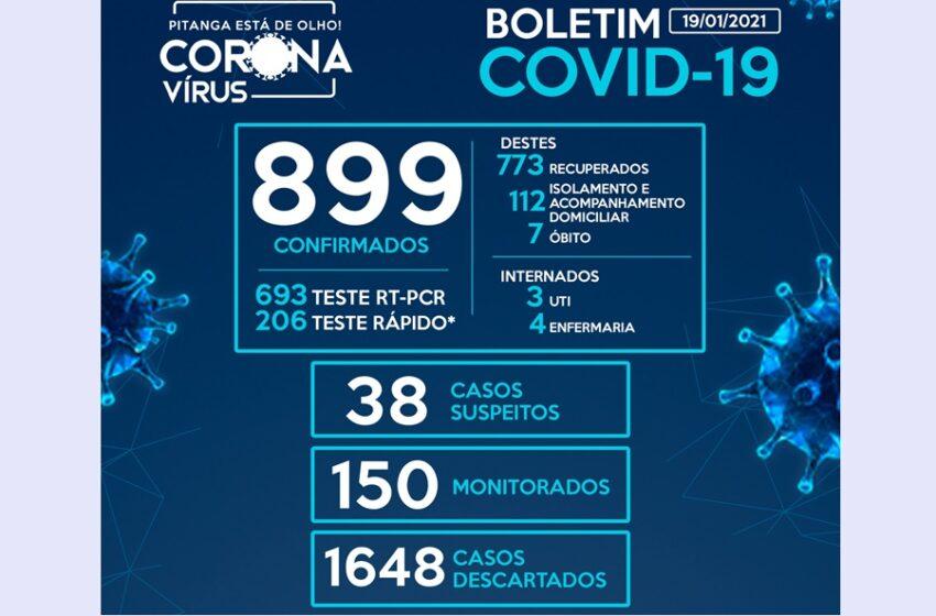 Pitanga registra mais 23 casos da Covid-19 em 48 horas, chegando a 899