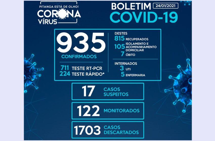 Pitanga registra mais 14 casos da Covid-19 entre sábado e domingo, chegando a 935
