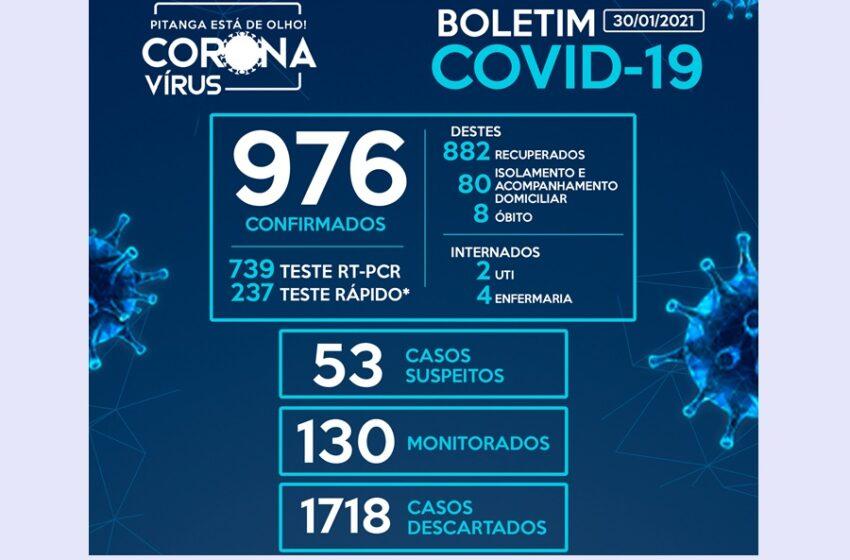 Com mais 15 registrados nas últimas horas, Pitanga se aproxima dos 1.000 casos da Covid-19, chegando a 976