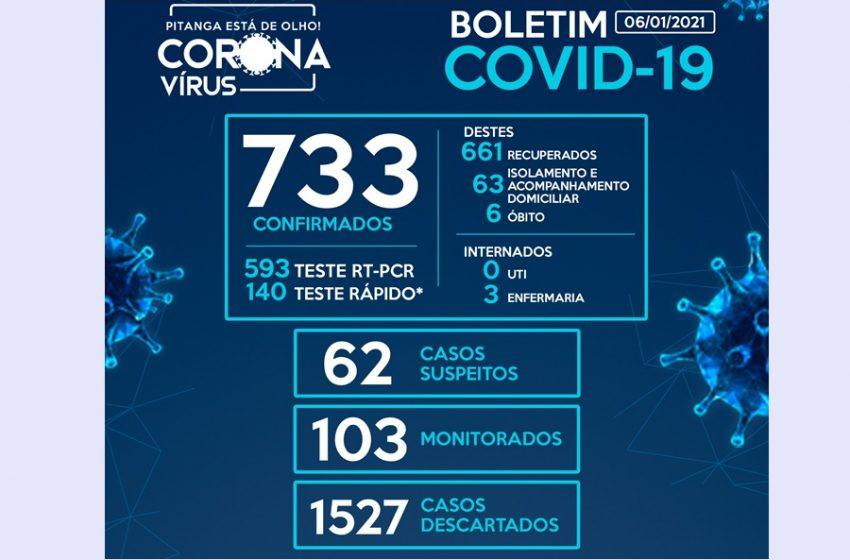 Pitanga registra mais 11 casos da Covid-19 nas últimas 24 horas, chega a 733