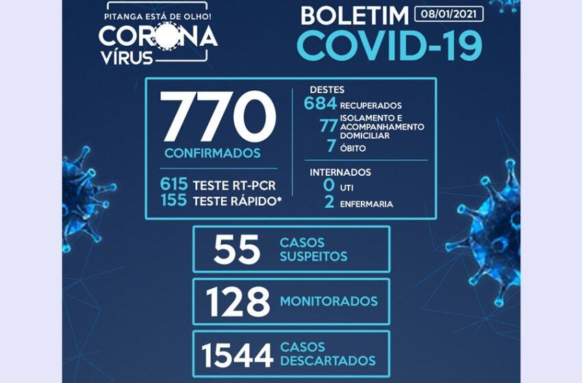 Em 48 horas, Pitanga registra 37 casos e o 7º óbito por Covid-19