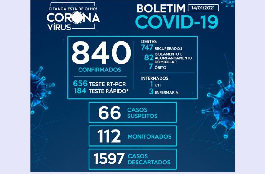 Pitanga registra mais 16 casos da Covid-19, chegando a 840