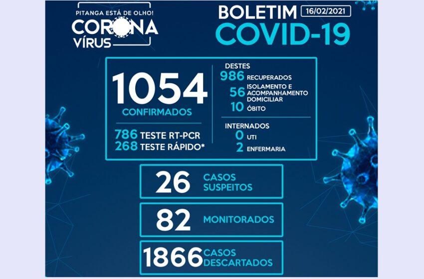 Pitanga registra mais sete casos de Covid-19 e chega ao número de 1054