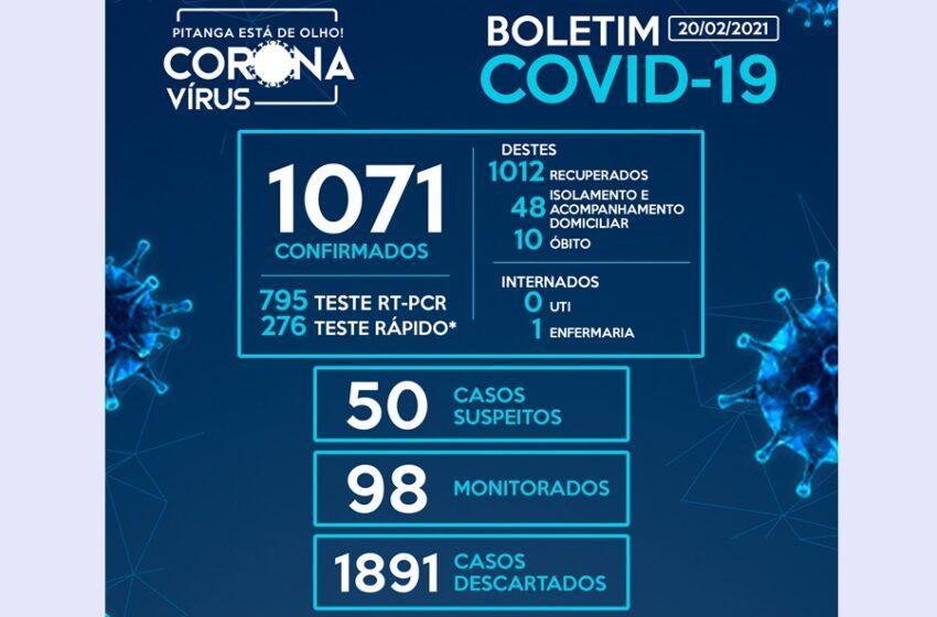 Com mais 13 casos nas últimas horas, Pitanga registra 1071 casos de Covid-19
