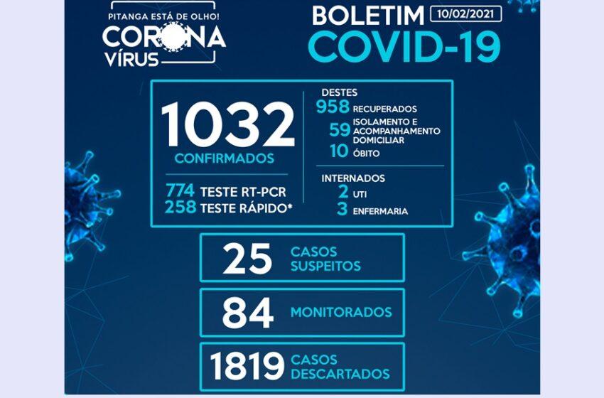 Coronavírus: Toque de recolher das 23h às 5h é prorrogado no Paraná até 28 de fevereiro