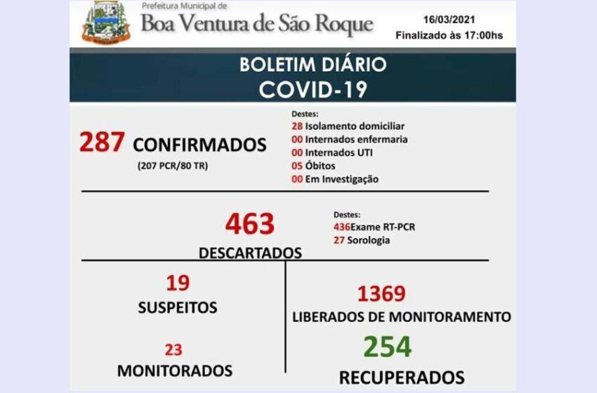 Boa Ventura confirma o quinto óbito por Covid-19