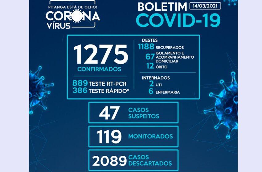 Pitanga registra 35 casos de Covid-19 no final de semana e salta para 1.275