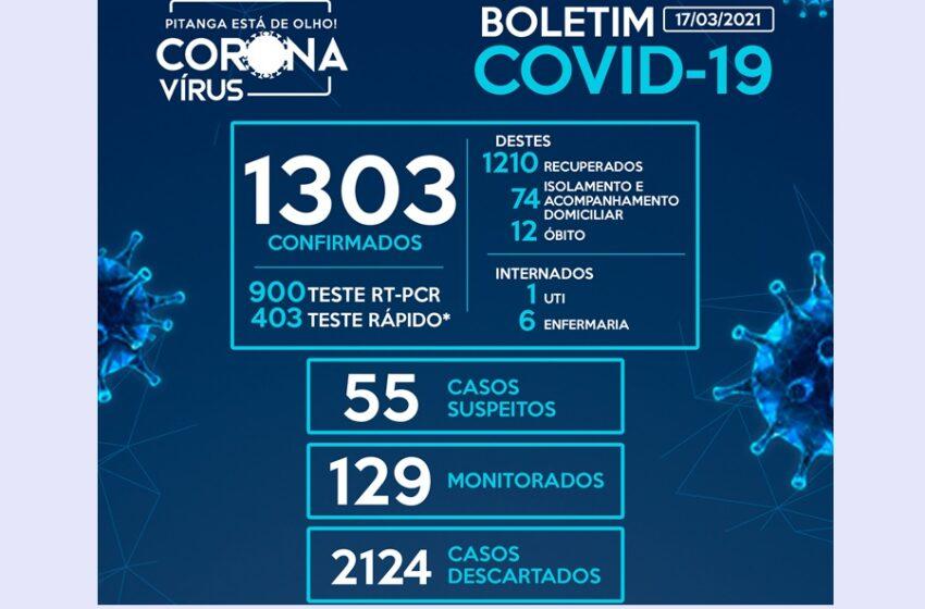 Pitanga registra mais 17 casos de Covid-19 nas últimas 48 horas, chegando a 1.303