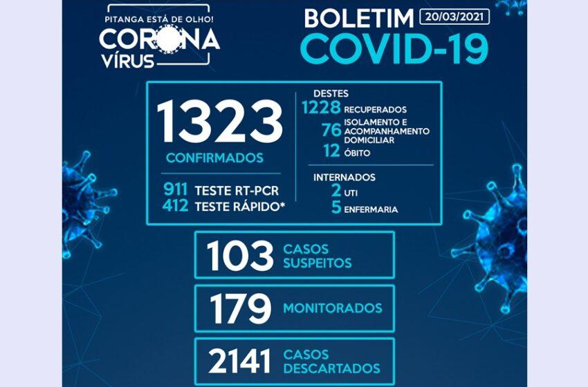 Pitanga registra mais 17 casos de Covid-19 nas últimas 48 horas, chegando a 1.323