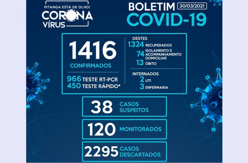 Pitanga registra 14 casos de Covid-19 nas últimas horas e chega a 1.416