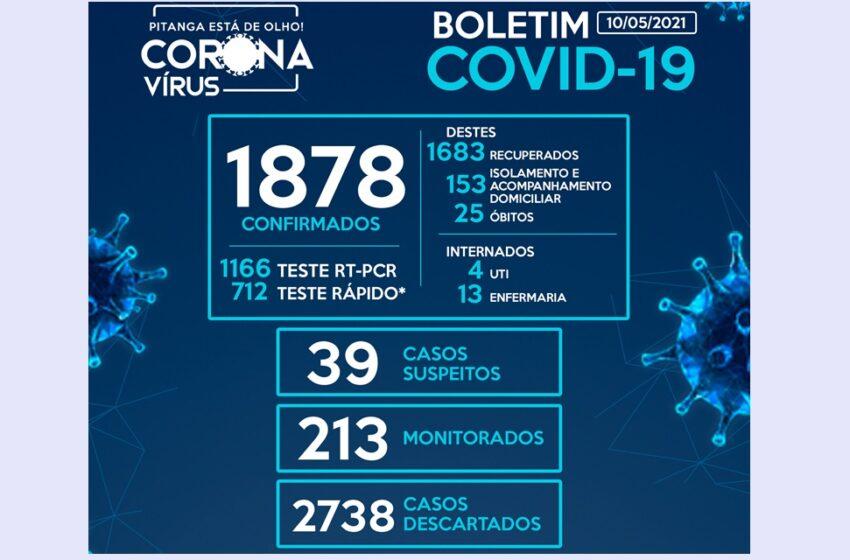 Pitanga registra 46 casos de Covid-19 no final de semana e chega a 1.878